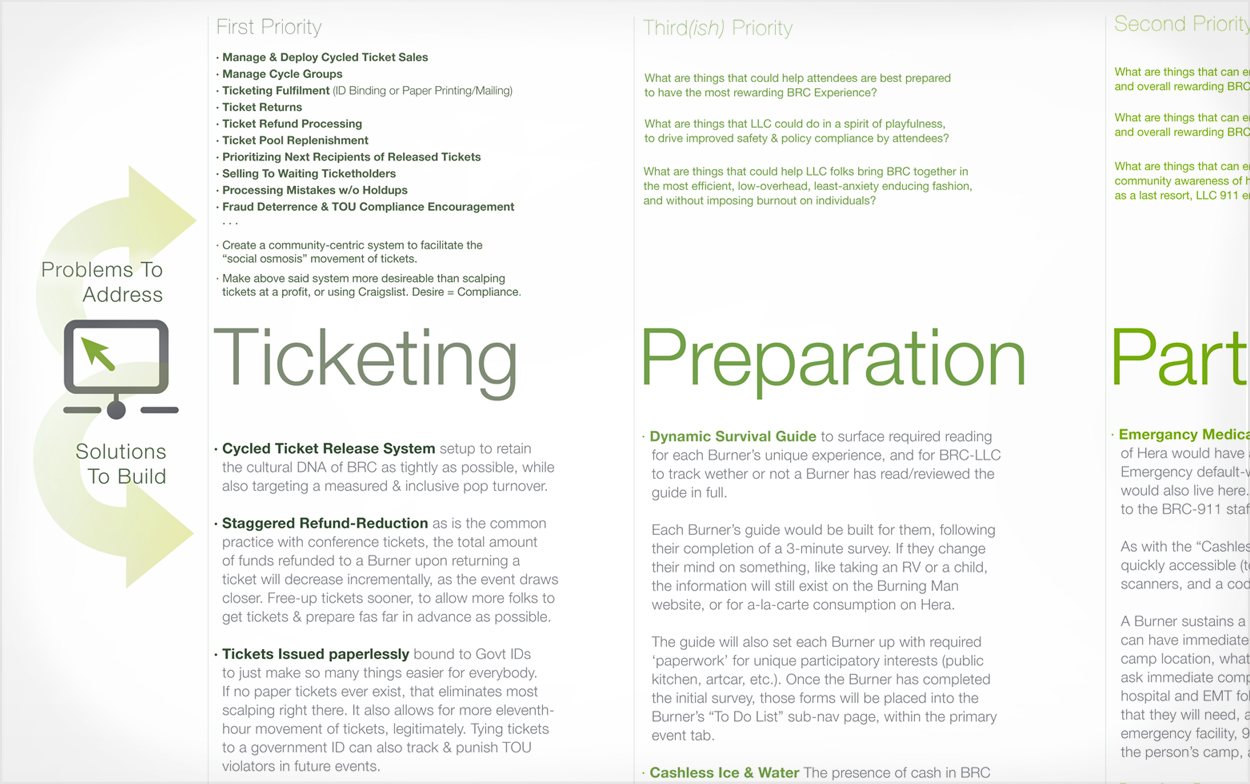 Social Ticketing & Event CRM System